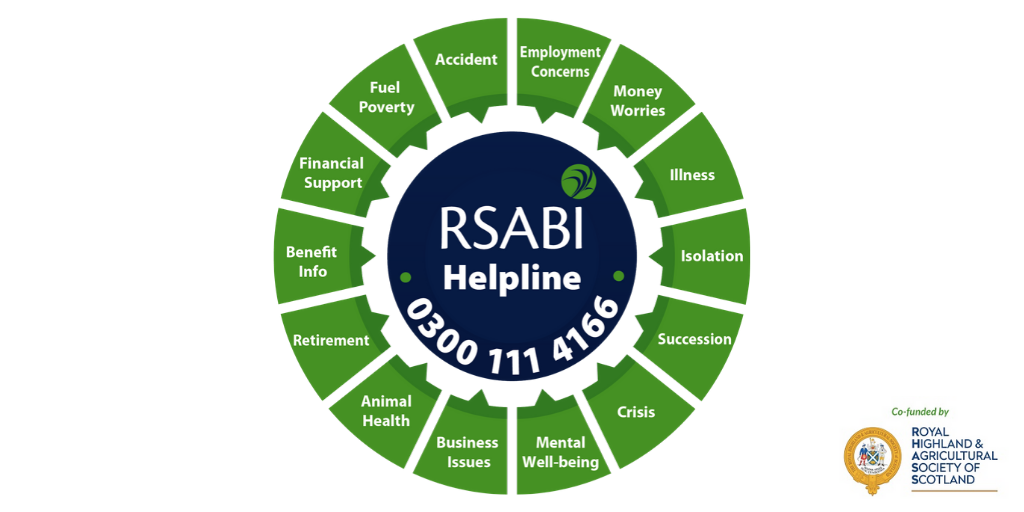 RSABI helpline wheel